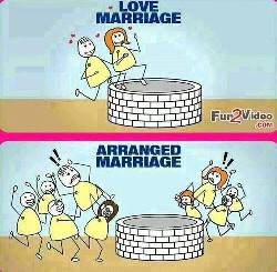 Ethical standards of arranged marriages